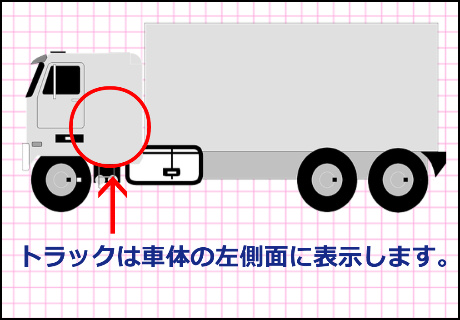 トラックや軽トラックの保管場所標章の貼り付け場所・位置 (車庫証明代行ショップ青森)