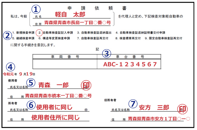 軽自動車 申請依頼書 記載例 書き方